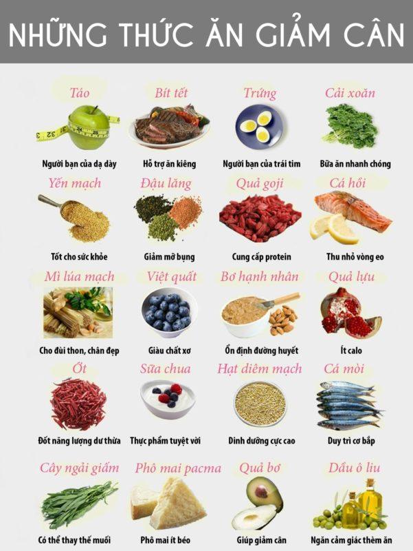 những thực phẩm giảm cân giảm béo